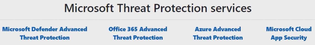 threatprotection