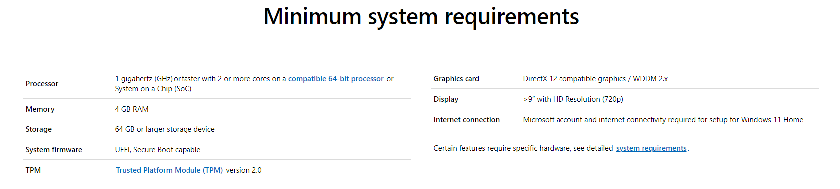 windows11_system_requirements